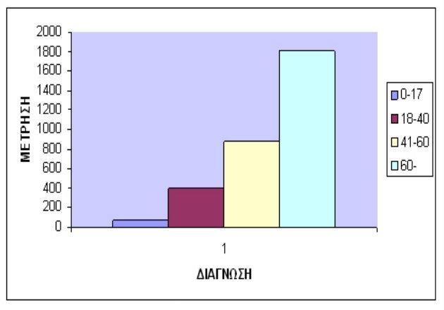 grafima_exwnosokomeiaki-antimetwpisi-iliggou_2