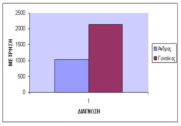 grafima_exwnosokomeiaki-antimetwpisi-iliggou_3