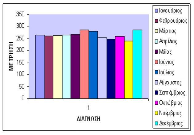 grafima_exwnosokomeiaki-antimetwpisi-iliggou_4