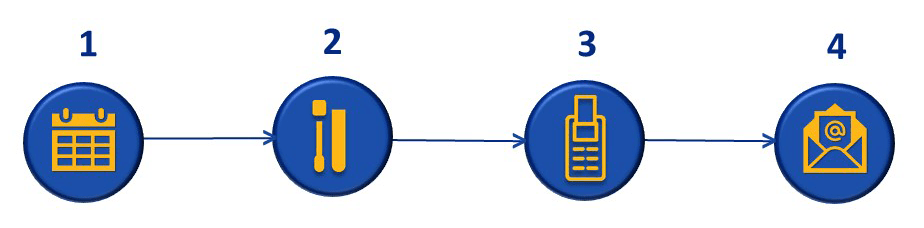 4-βήματα-test-covid19